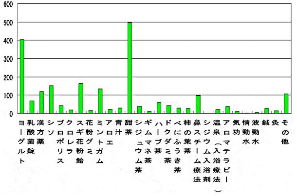 hayfever_mhlw_data01