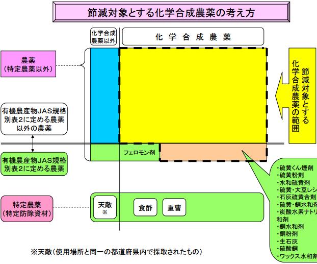 setsugentaisyo_nouyaku